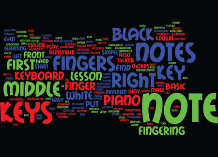 LEARN THE NOTES ON THE PIANO Text Background Word Cloud Concept