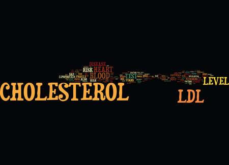 LDL CHOLESTEROL Tekst Achtergrond Word Cloud Concept