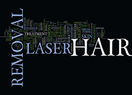 LASER HAIR REMOVAL IS IT RIGHT FOR YOU Text Background Word Cloud Concept