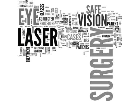 IS LASER EYE SURGERY SAFE Text Background Word Cloud Concept