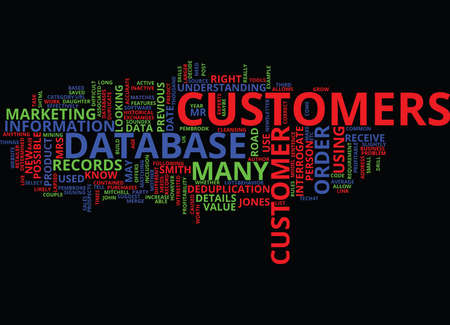 KNOW YOUR CUSTOMER S CUSTOMER Text Background Word Cloud Concept Çizim