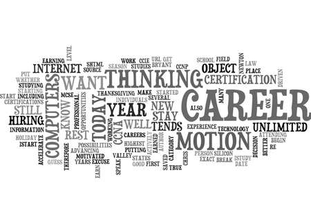 IT S DO YOU KNOW WHERE YOUR IT CAREER IS Text Background Word Cloud Concept