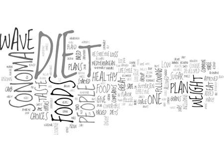 IS THE SONOMA DIET PLAN RIGHT FOR YOU Text Background Word Cloud Concept