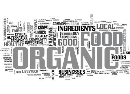 IS ORGANIC THE WAY FORWARD Text Background Word Cloud Concept Illustration