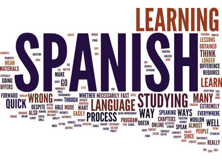 LEARN SPANISH NO MATTER HOW Text Background Word Cloud Concept