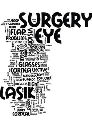 LASIK IS IT RIGHT FOR YOU Text Background Word Cloud Concept Illustration