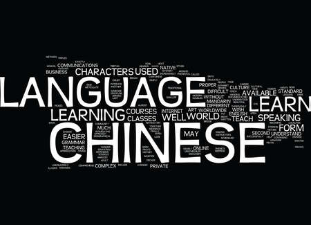 LEARN CHINESE Text Background Word Cloud Concept