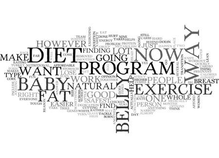 IS THERE A WAY TO LOSE BABY BELLY FAT Text Background Word Cloud Concept