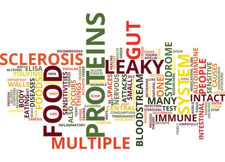 漏れやすい腸と多発性硬化症テキスト背景単語クラウド コンセプト