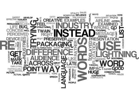 IT IS HOW NOT WHAT YOU SAY Text Background Word Cloud Concept