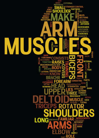 KNOW YOUR MUSCLES THE LOWER BODY Text Background Word Cloud Concept Illustration