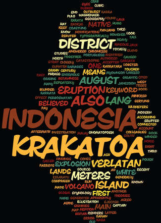KRAKATOA INDONESIA Text Background Word Cloud Concept