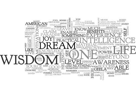 IT S YOUR DREAM CLAIM IT Text Background Word Cloud Concept