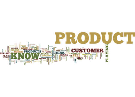 KNOW YOUR PRIVATE LABEL RIGHTS RIGHTS Text Background Word Cloud Concept