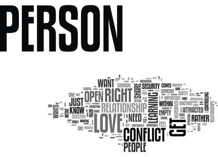 validation: IS THIS THE RIGHT PERSON FOR ME Text Background Word Cloud Concept Illustration