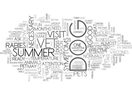 IS YOUR DOG READY FOR SUMMER Text Background Word Cloud Concept Ilustração