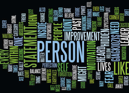 THE LEADER WITHIN Text Background Word Cloud Concept