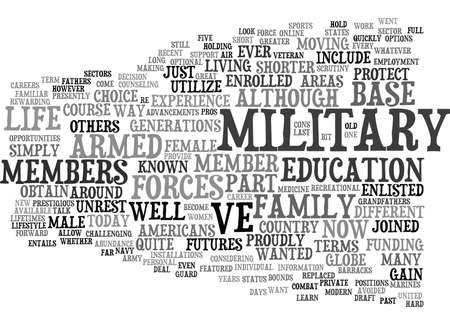 THE MILITARY LIFE THEN AND NOW Text Background Word Cloud Concept