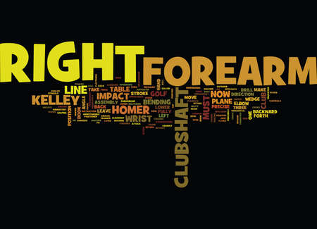 THE MAGIC OF THE RIGHT FOREARM Text Background Word Cloud Concept