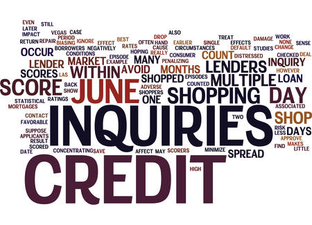 THE EFFECTS OF MULTIPLE CREDIT INQUIRIES ON YOUR SCORES Text Background Word Cloud Concept
