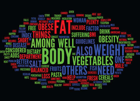 YOU OBESITY AND WEIGHT LOSS Text Background Word Cloud Concept