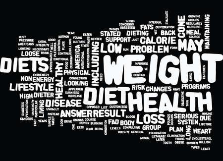 THE NON DIET DIET Text Background Word Cloud Concept Illustration