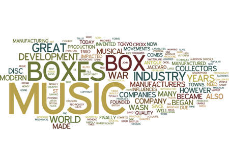 THE MUSIC BOX INDUSTRY THEN AND NOW Text Background Word Cloud Concept