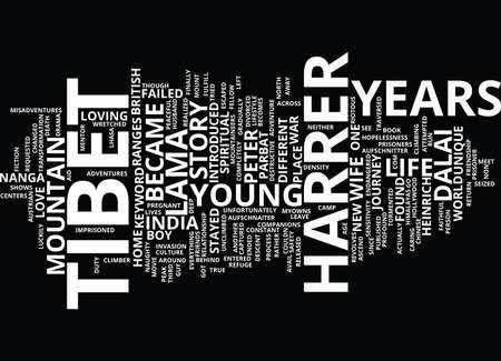 YEARS IN TIBET Text Background Word Cloud Concept Ilustração
