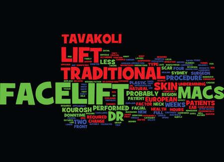 THE MACS LIFT EXPLAINED Text Background Word Cloud Concept Illusztráció