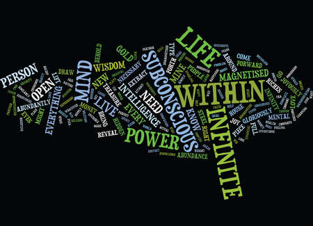 THE MIND POWER WITHIN YOU Text Background Word Cloud Concept