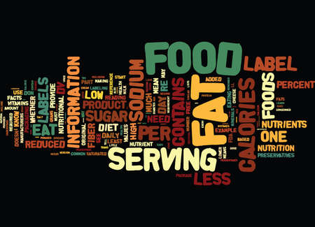YOU NEED TO KNOW WHAT IS IN YOUR FOOD Text Background Word Cloud Concept Illustration