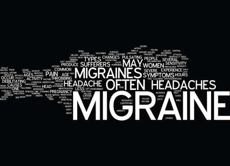 THE DREADFUL MIGRAINE Text Background Word Cloud Concept