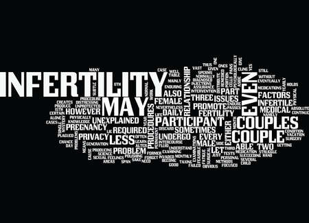 THE PAINS OF INFERTILITY Text Background Word Cloud Concept Иллюстрация