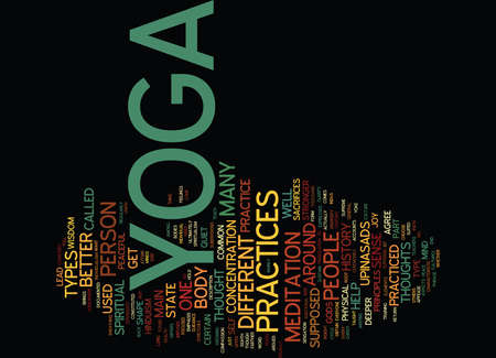 YOGA PRACTICES AND HISTORY Text Background Word Cloud Concept Illustration