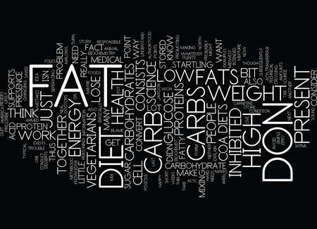 YOU CAN LOSE WEIGHT ON A HIGH CARBOHYDRATE DIET Text Background Word Cloud Concept