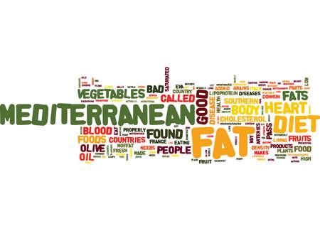 DE MEDITERRAANSE DIEET WAT IS HET Tekst Achtergrond Word Cloud Concept Stock Illustratie