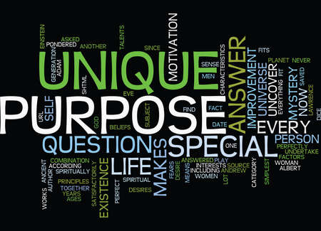 THE MYSTERY OF YOUR EXISTENCE Text Background Word Cloud Concept Иллюстрация
