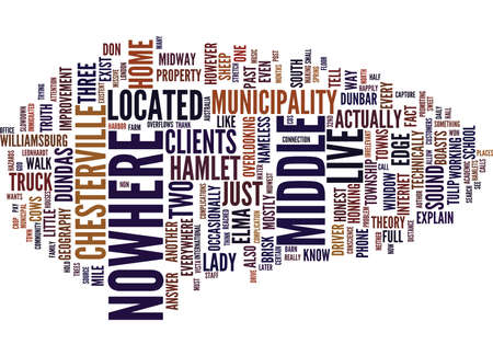hamlet: THE MIDDLE OF NOWHERE CAN YOU FIND IT ON A MAP Text Background Word Cloud Concept