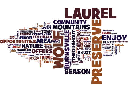 ample: THE PRESERVE AT WOLF LAUREL Text Background Word Cloud Concept