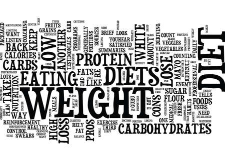 THE LOW DOWN ON DIET COMPARISON Text Background Word Cloud Concept
