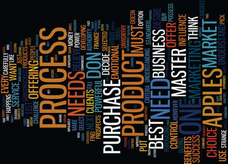 THE MARKET IS THE MASTER Text Background Word Cloud Concept