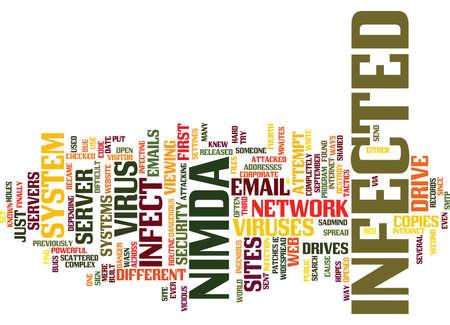 NIMDA ウイルス本文背景単語雲の概念  イラスト・ベクター素材
