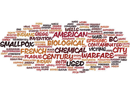 THE ORIGINS OF BIOLOGICAL AND CHEMICAL WARFARE Text Background Word Cloud Concept