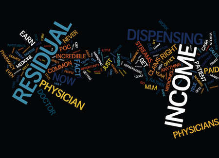 THE MOST INCREDIBLE RESIDUAL INCOME EVER Text Background Word Cloud Concept