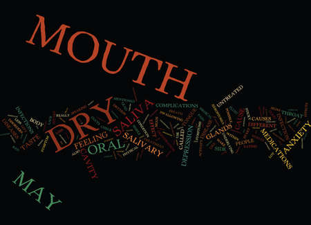 THE DROUGHT WITHIN DRY MOUTH AND ITS EFFECTS Text Background Word Cloud Concept