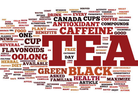 YOU ASKED IS BLACK TEA GOOD FOR MY HEALTH Text Background Word Cloud Concept