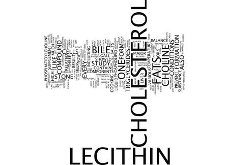 LECITHIN AND CHOLESTEROL Text Background word cloud concept Stock Vector - 82599239