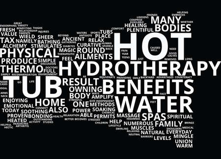 BENEFITS OF RSS IN ECOMMERCE Text Background Word Cloud Concept