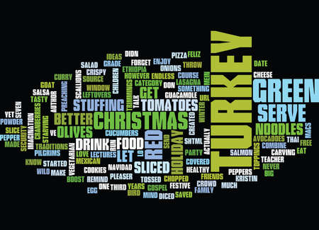 LET S NOT TALK TURKEY Text Background Word Cloud Concept