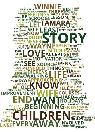 LESSON LEARNED Text Background Word Cloud Concept